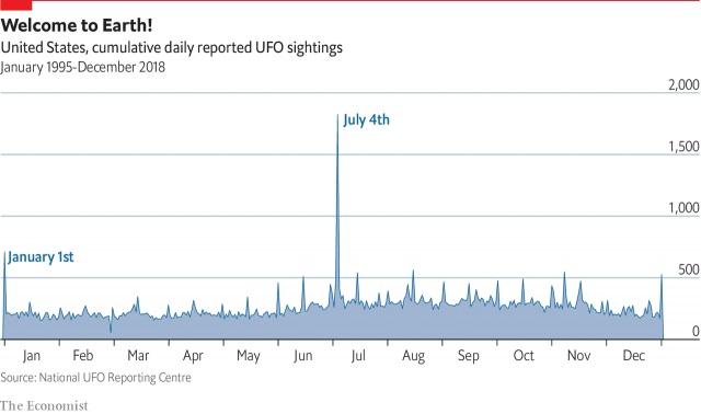 graphique ufo.jpg
