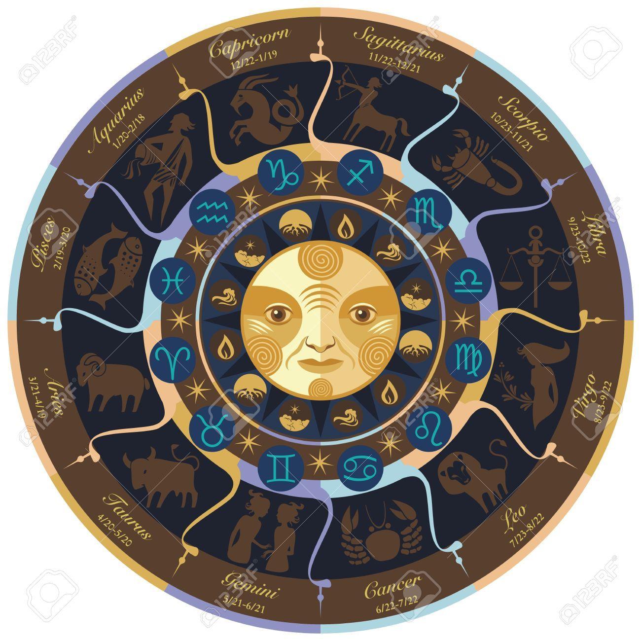 roue-thème-astral-.jpg