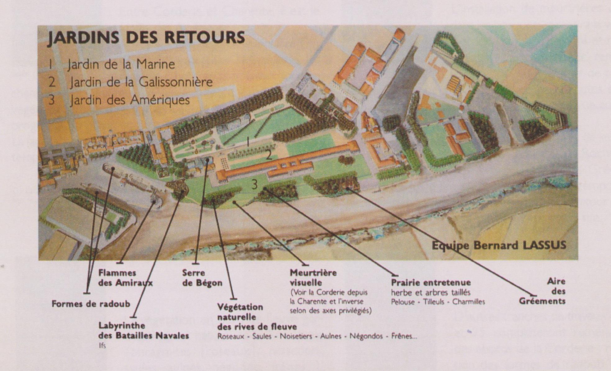 Le projet de Bernard Lassus.jpg