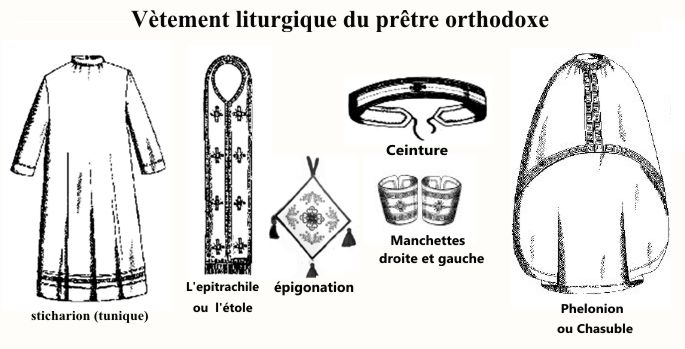 habit du pretre orthodoxe.jpg