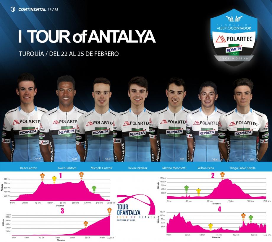 Tour of Antalaya profilo.jpg