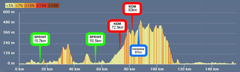 stage3_2018-elevation.jpg