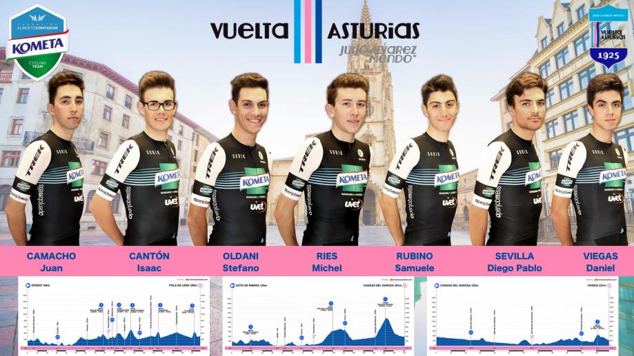 Vuelta Asturias 2019.jpg