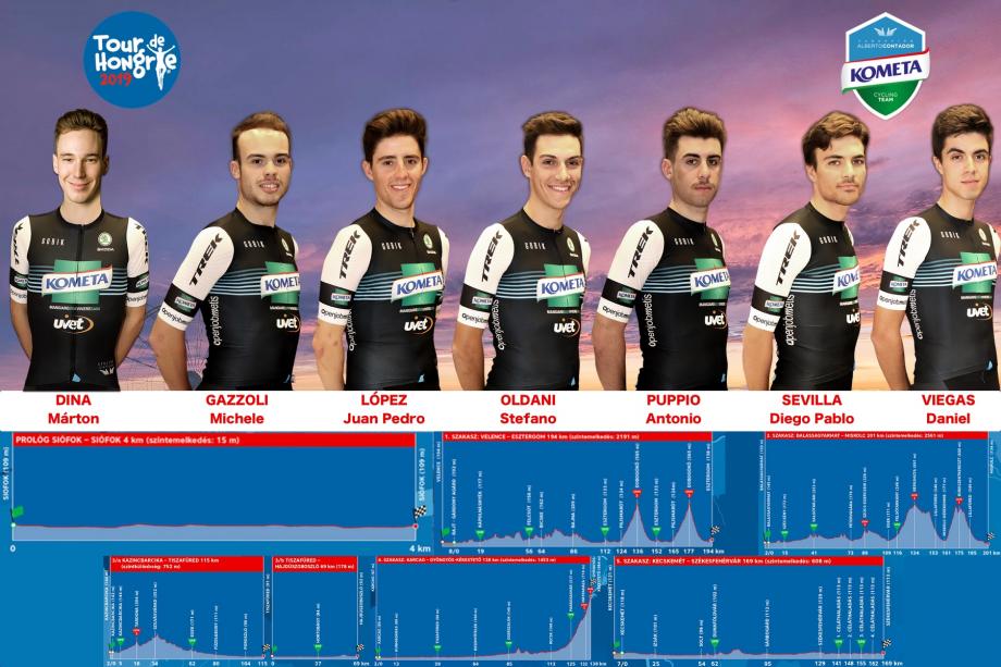 Tour de Hongrie 2019.jpg