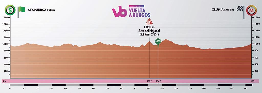 perfil_etapa4 Burgos.jpg