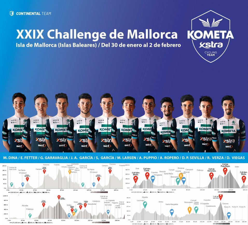 ChallengeMallorca2020.jpg