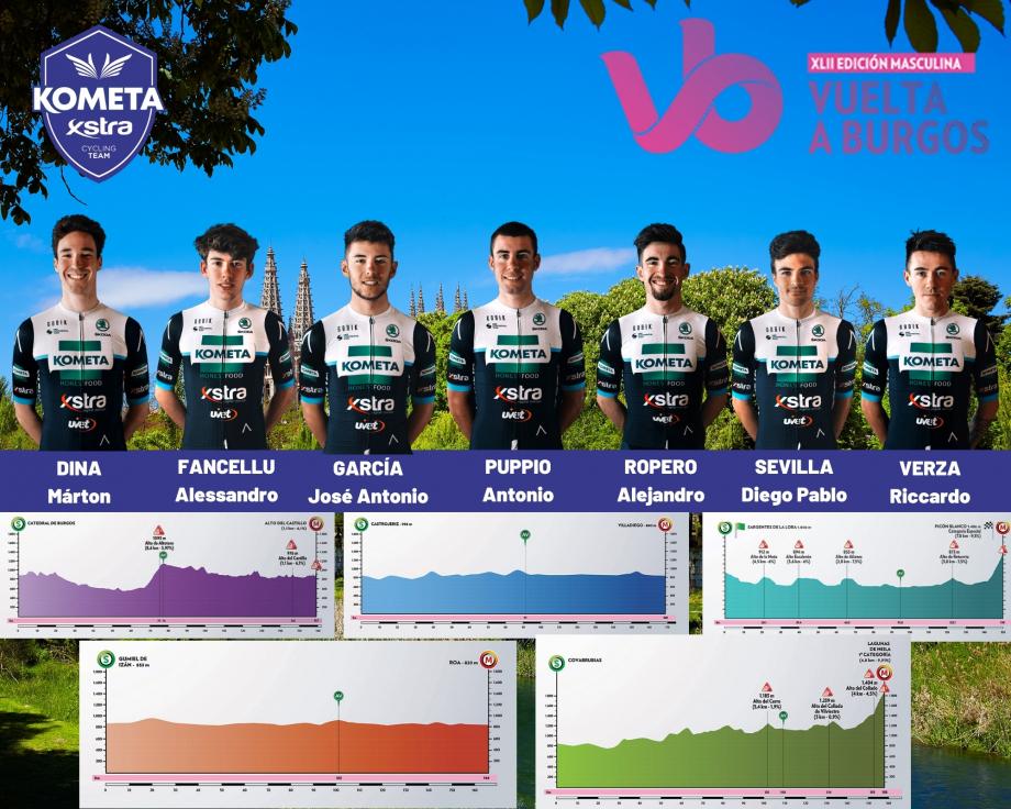 Squadra Burgos 2020.jpg