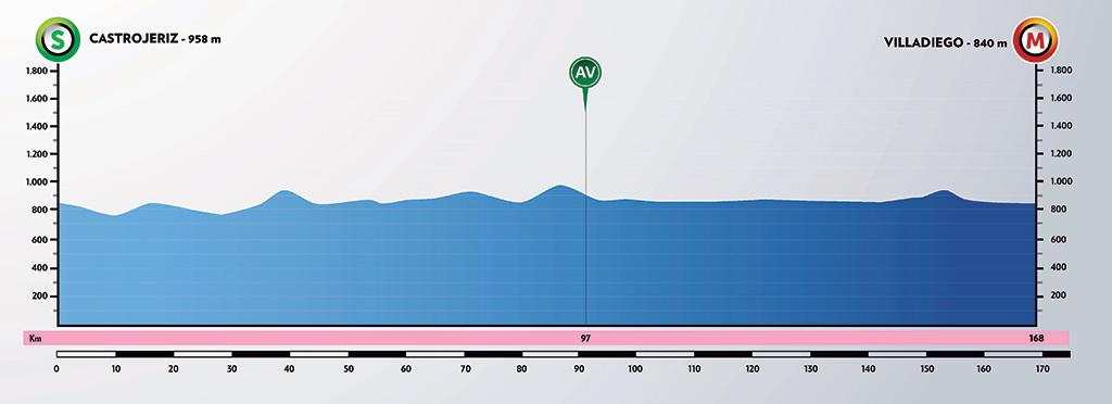 etapa-2-perfil3.jpg