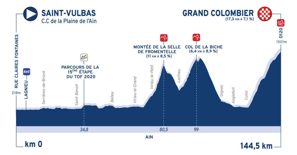 Étape-3-Pros-Tour-de-lAin-2020-4-1000x523.jpg