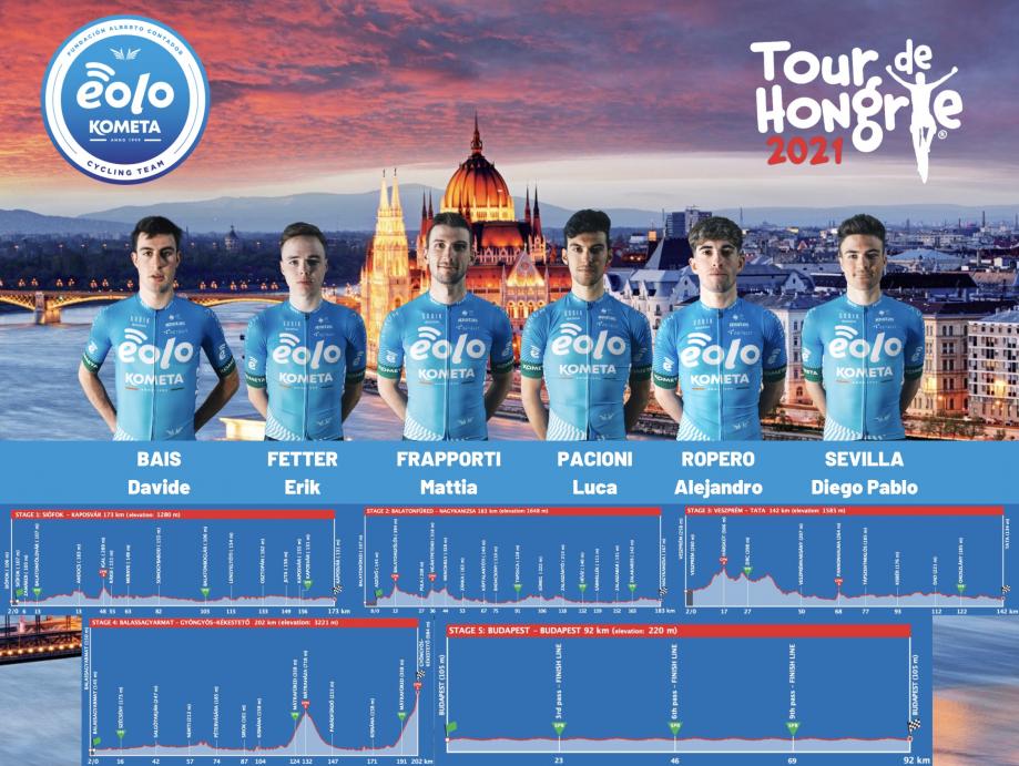 Tour de Hongrie 2021.jpg