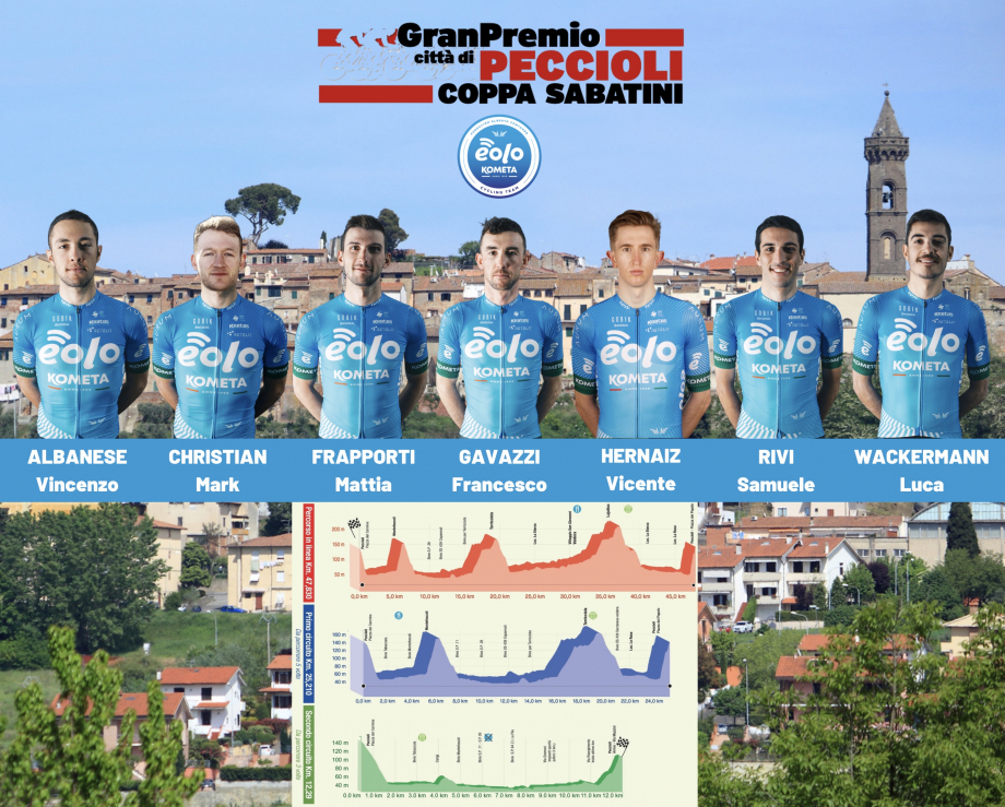 CoppaSabatini2021.jpg