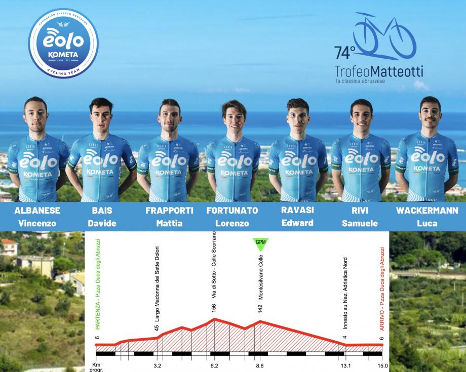 TrofeoMatteotti2021.jpg