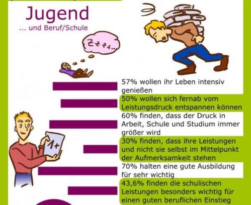 Jugend 2013 Goethe.JPG