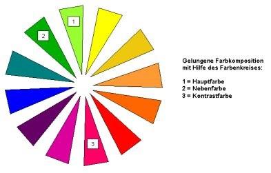 Farbkombinationen.jpg