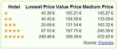 https://static.blog4ever.com/2014/01/761931/Hotel-Prices-in-Paris_01.jpg