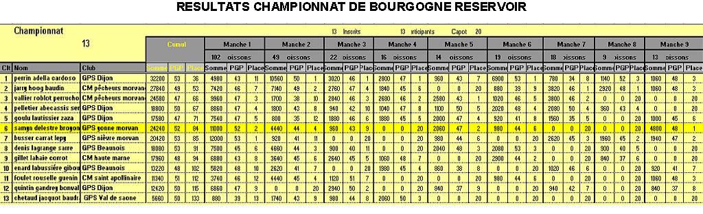 Champ. bourg. réserv équipes.jpg