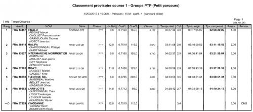 ptp 15032015.PNG