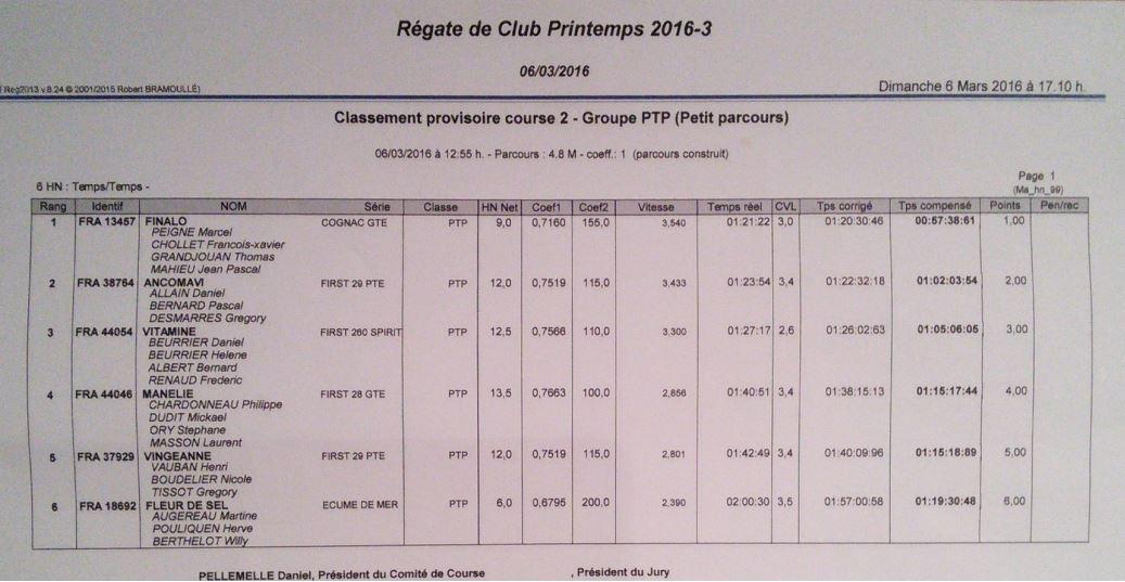 C2PTP.JPG