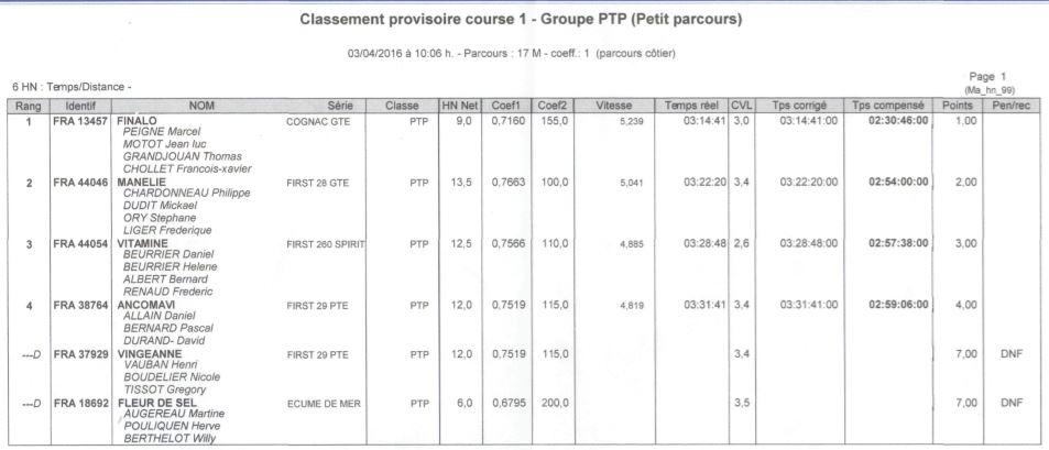 ptp C1.JPG