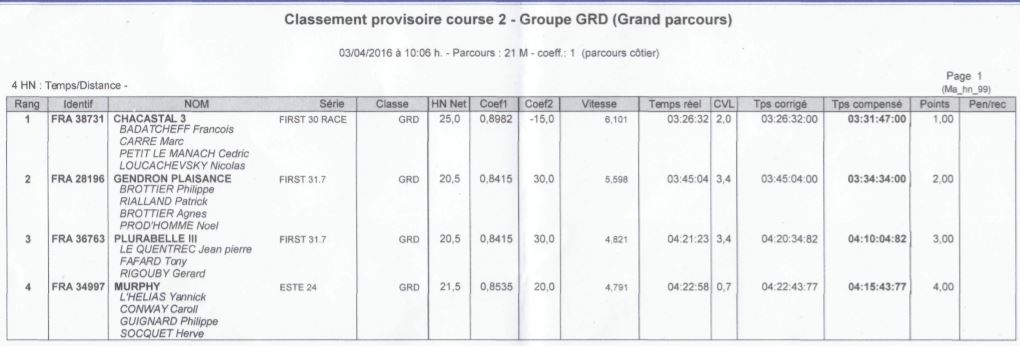 grd c2.JPG