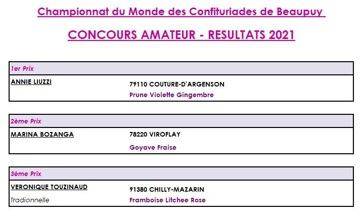 resultats pour site et annonce 2021 CONCOUR AMATEUR.jpg