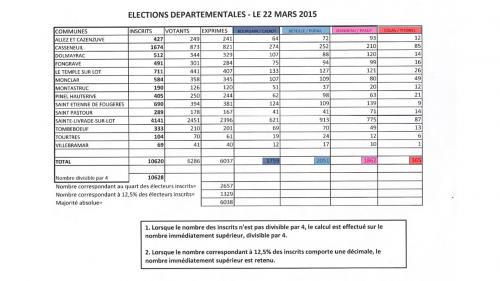 élections bis.png