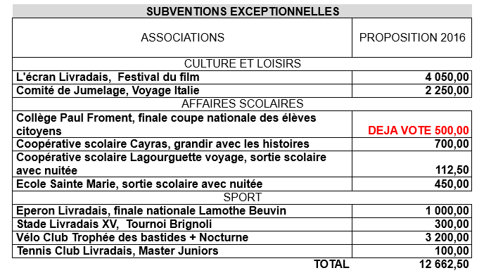 subvention exceptionnelle.png