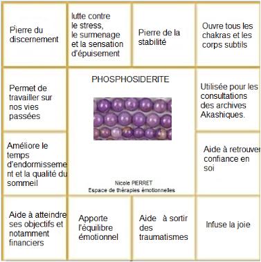 phosphosidérite nicole pierret.PNG