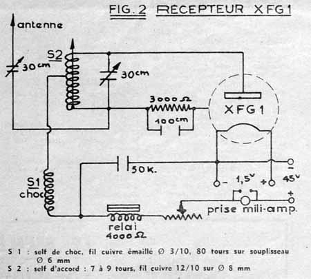 MM_n050_p4_Recepteur-XFG1.jpg