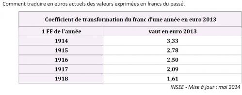 Francs-Euros3.jpg