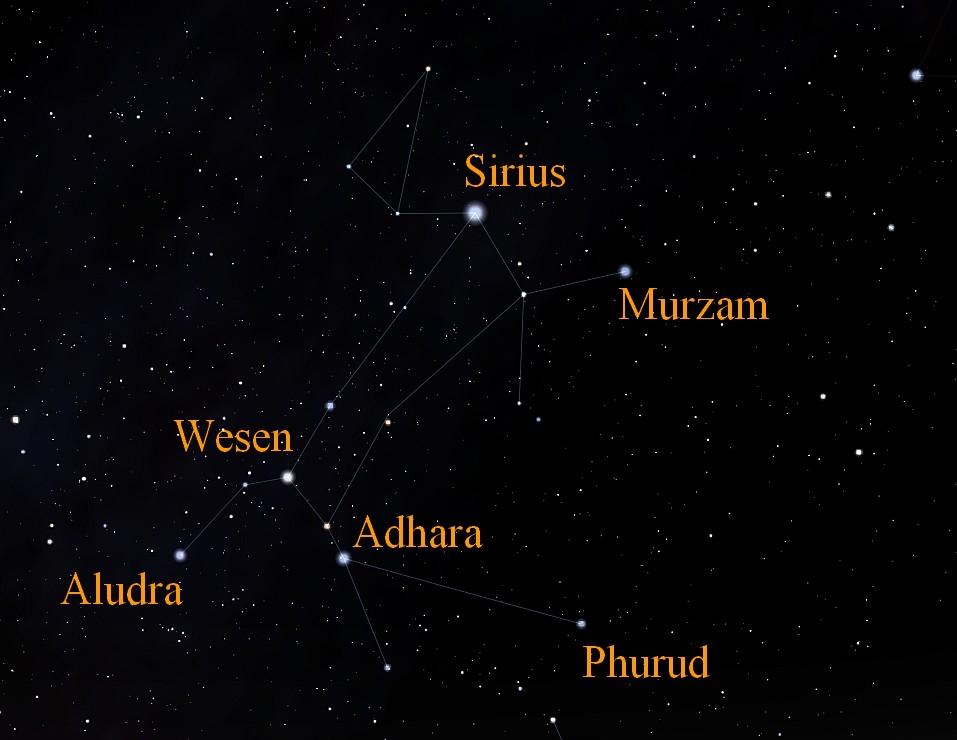 grand chien constellation