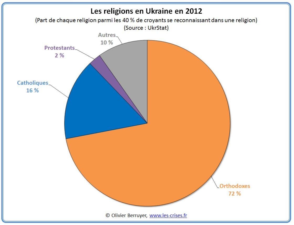 RELIGION EN UK 2012  3.jpg