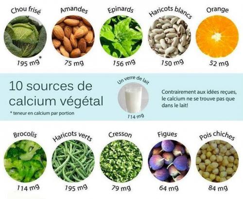 calcium vg.jpg
