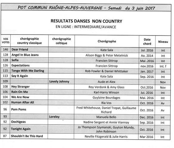 Pot commun rhone alpes auvergne 2017.2018 4.jpg