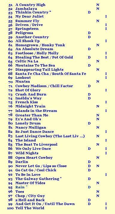 top 50 claude 31.12.17 2.jpg