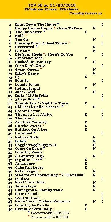 top 50 claude 31.0318.jpg