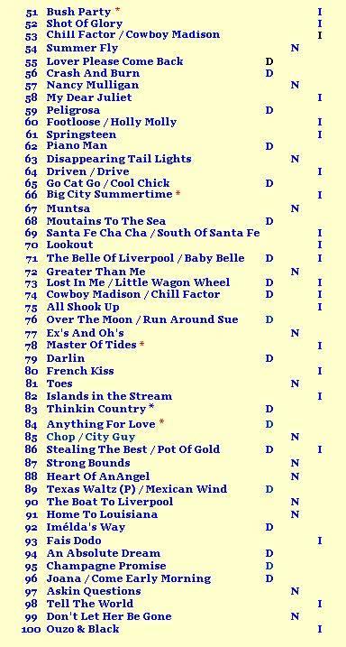 top 50 claude 31.03.18.jpg