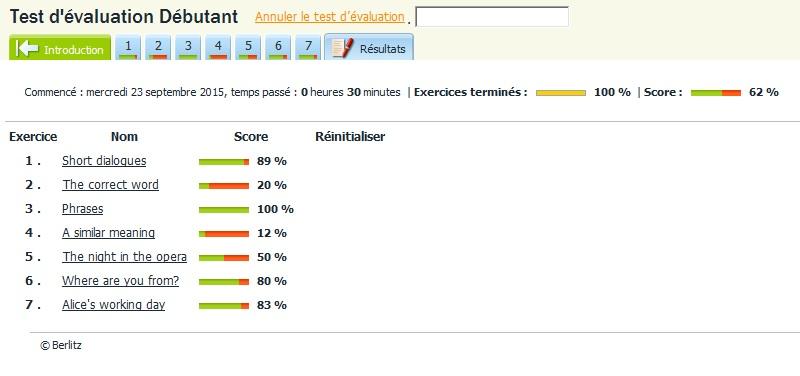 berlitz resultat test debutant.jpg