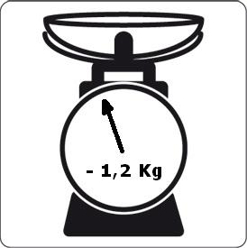 poids perdu semaine 1.jpg