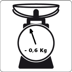 poids perdu semaine 2.jpg