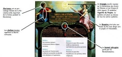 jpg_H18_Declaration_des_Droits_de_l_Homme_et_du_Citoyen_SYMBOLES.jpeg