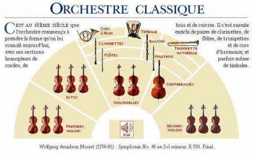 Orchestre02_classique-1.jpeg