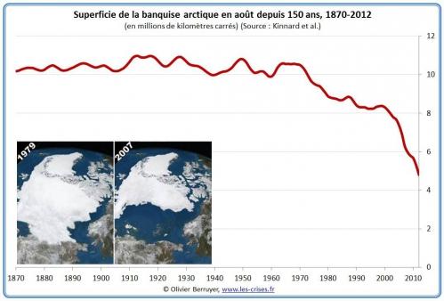 04-superficie-banquise-150-ans.jpeg