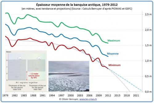 10-epaisseur-banquise-arctique.jpeg