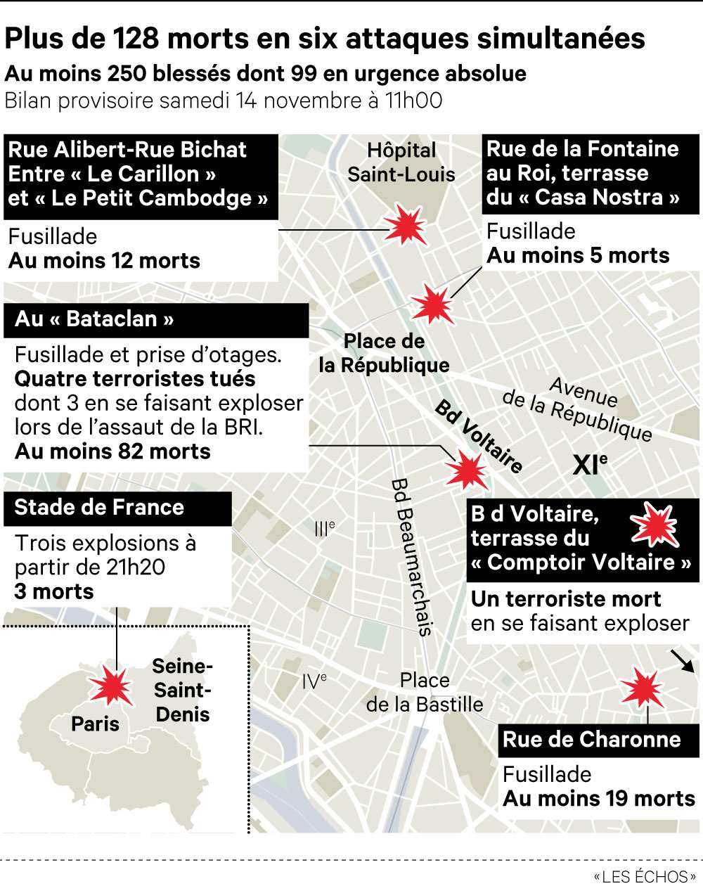 1175104_attentats-la-france-face-a-un-acte-de-guerre-apres-la-mort-de-129-personnes-web-tete-021477157512.jpg