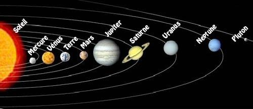 Les_planètes_du_système_solaire.jpg
