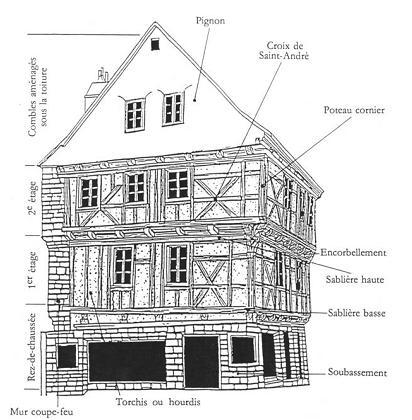 maison-panbois_schema.jpg
