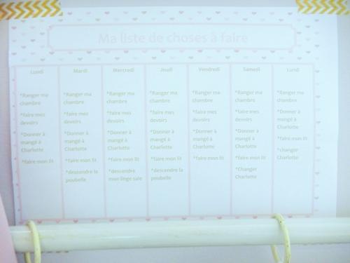tableau organisation