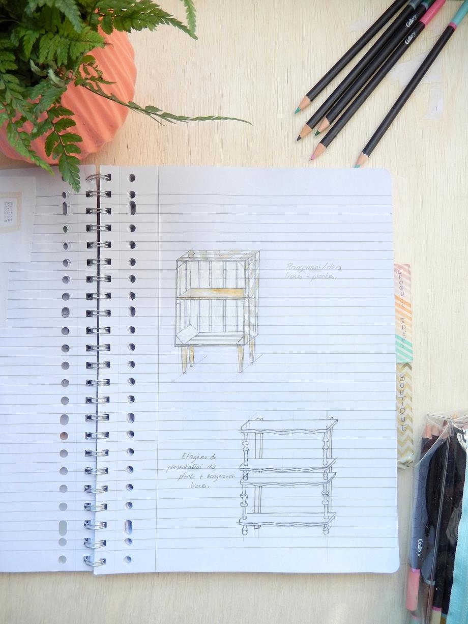 8 étapes pour un projet de décoration 3