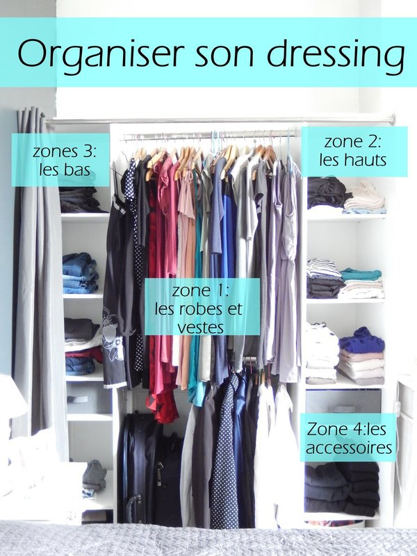 creer et organiser son dressing 2